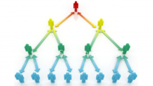 A screen shot of a multi level marketing diagram